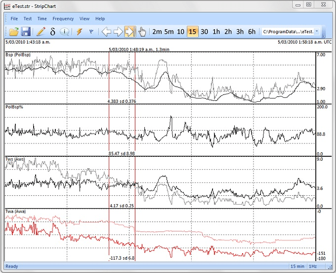 Expedition StripChart - narzędzie do analizy i optymalizacji pracy instrumentów nawigacyjnych